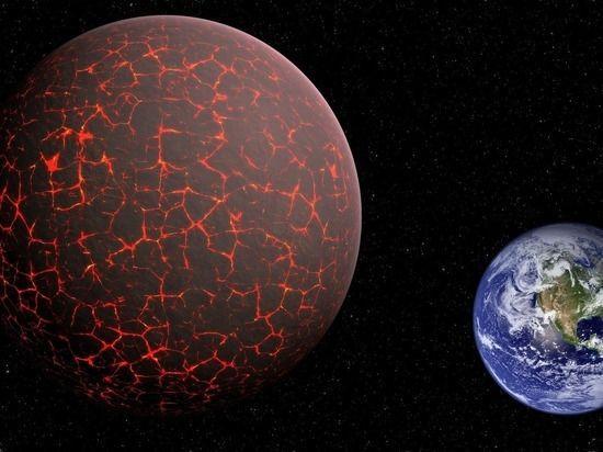 Планеты. Астрология