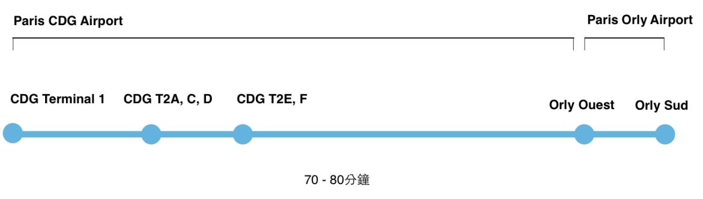 螢幕快照 2018-05-21 01.28.42