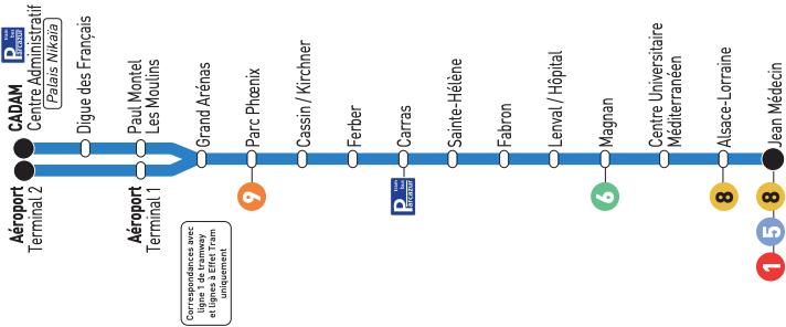tramway 2