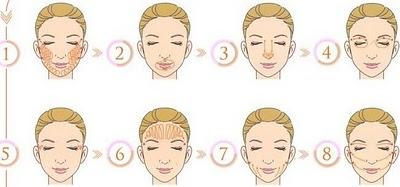 Rituels de Massage pour bien faire pénétrer l'huite ou votre crême hydratante