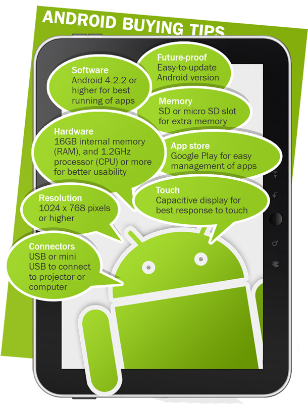 how to choose a tablet