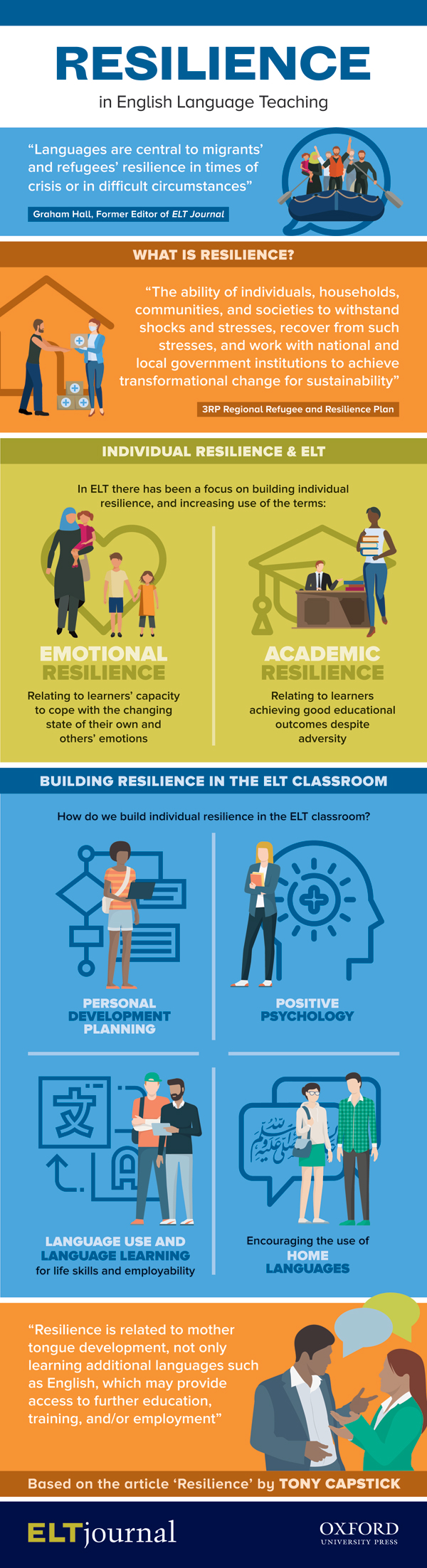 Resilience in English Language Teaching