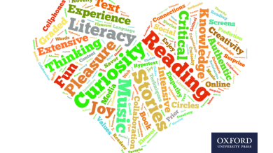 A word cloud of words related to reading