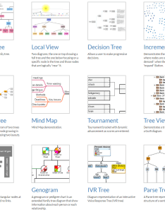 Gojs diagrams also top best free javascript libraries our code world rh ourcodeworld