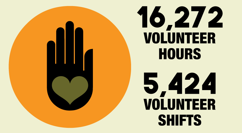 By-the-numbers_volunteer-hours