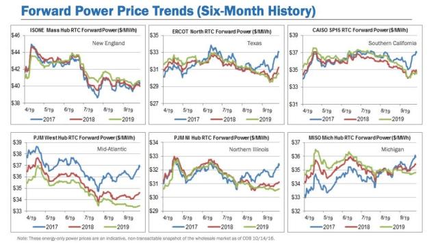 market-outlook-2016