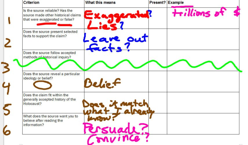 2.2 Finalized and Denial Arguments Analyzed