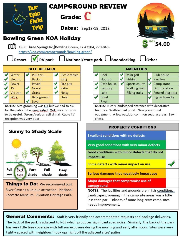 Campground Review - KY - Bowling Green KOA Holiday-Bowling Green