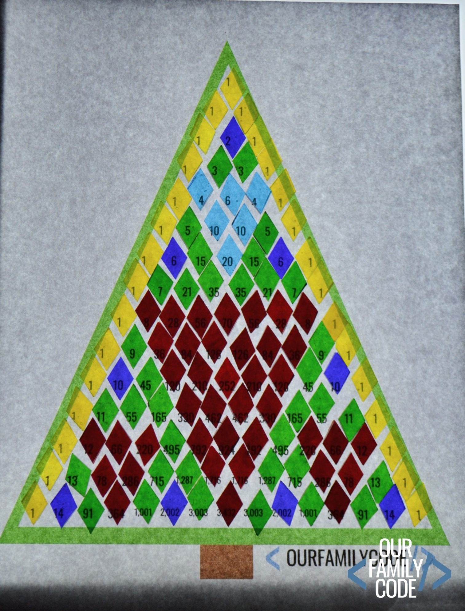 Pascal S Triangle Christmas Tree Patterns Math Activity