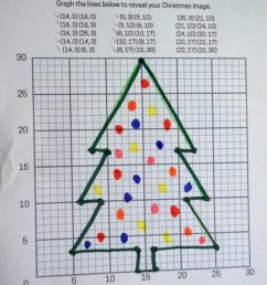 Graphing Christmas Coordinates Math Art Activity   Our Family Code [ 1024 x 794 Pixel ]