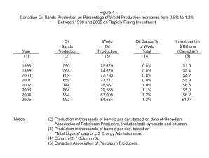 Production from Canadian Oil Sands