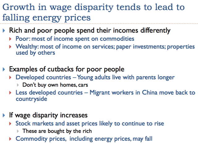 Slide 22. Growing wage disparity tends to lead to falling energy prices.
