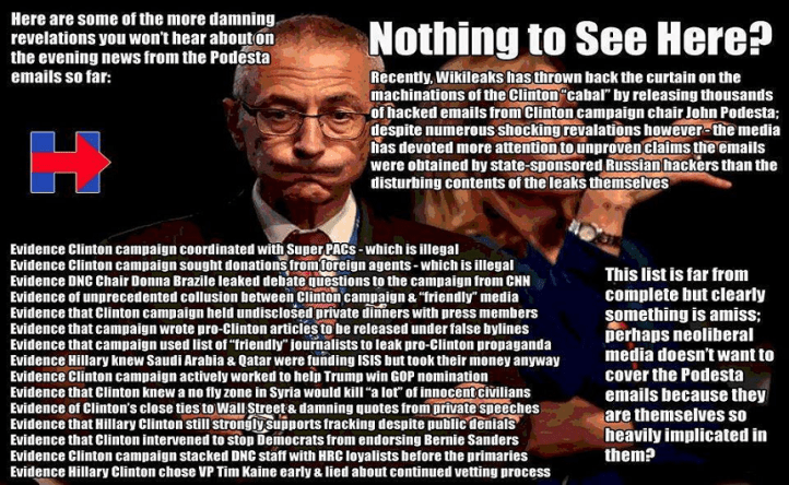 John Podesta - Nothing to see here