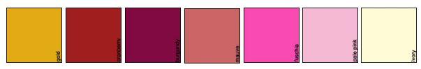 the wedding color palette of anggi-fakar