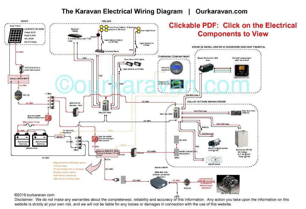 medium resolution of sprinter lithium battery wiring diagram