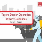 Toyota Dealer operation