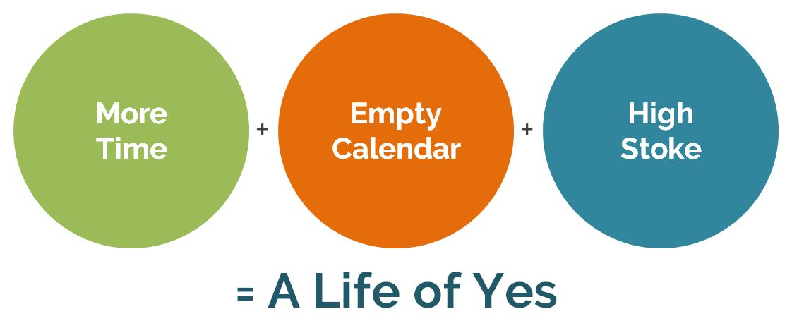 "OurNextLife.com // A Life of YES / Aspiring to Say Yes / Early Retirement and a Life of Less ""No"" / More Time + Empty Calendar + High Stoke = A Life of Yes"