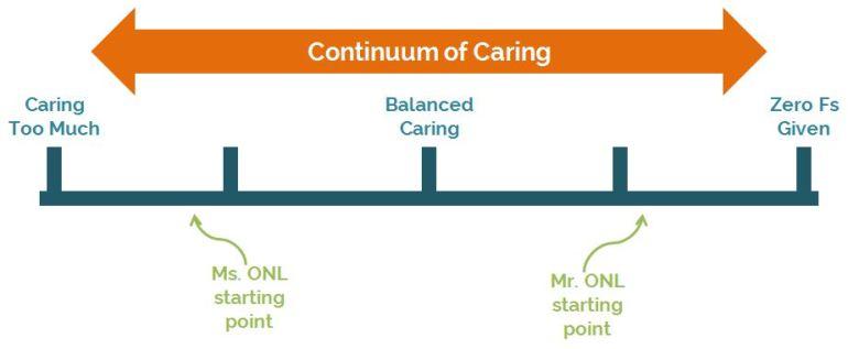 caring-continuum-start