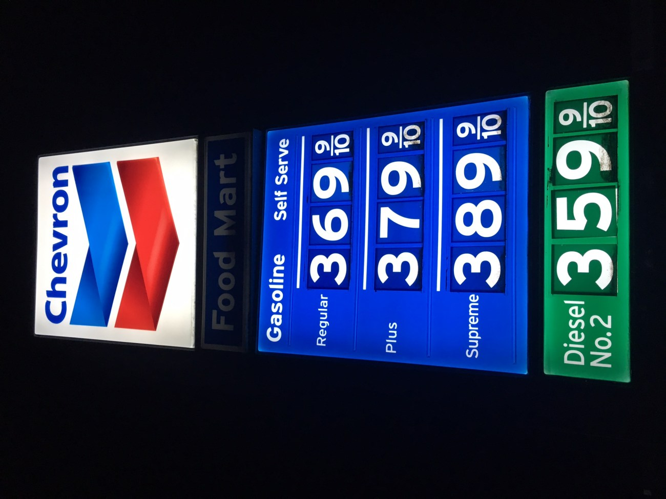 Tahoe-Gas-Prices