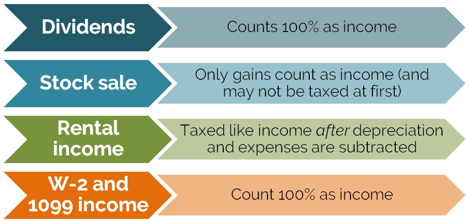 What cashflow sources actually count as income in retirement