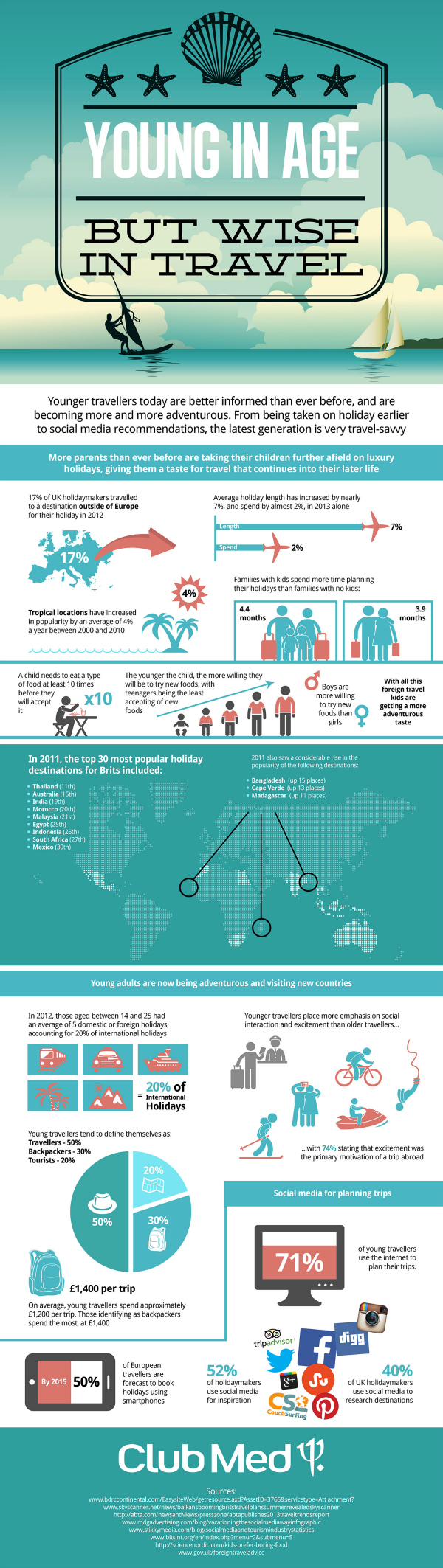 Club Med_travel_infographic