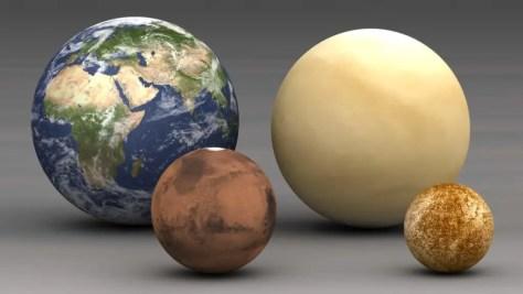 Telluric planets size comparison
