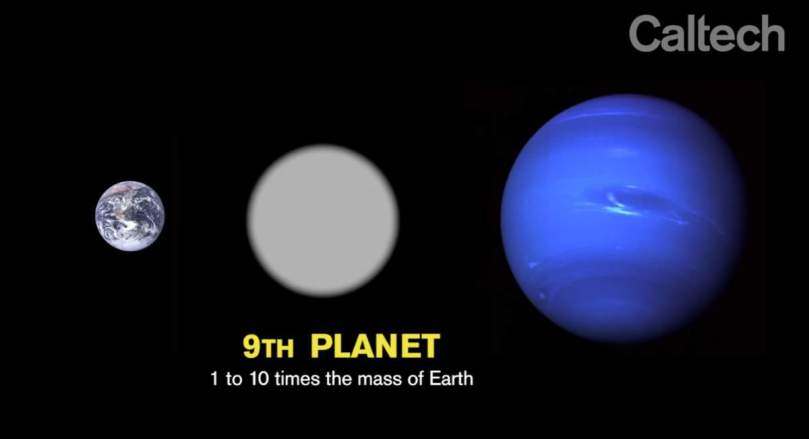 Ninth Planet size comparison
