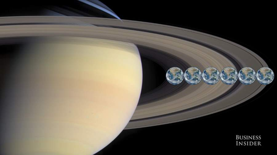 6 Earths could fit across Saturn's rings.