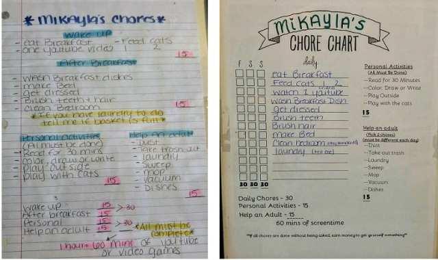 created-a-chore-chart