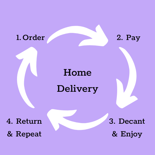 Home Delivery simple steps
