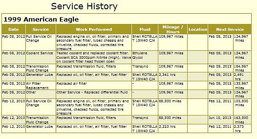 RV Mobile Lube History2