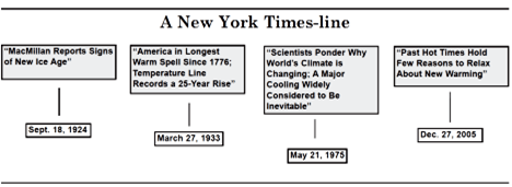 New York Times Climate Timeline
