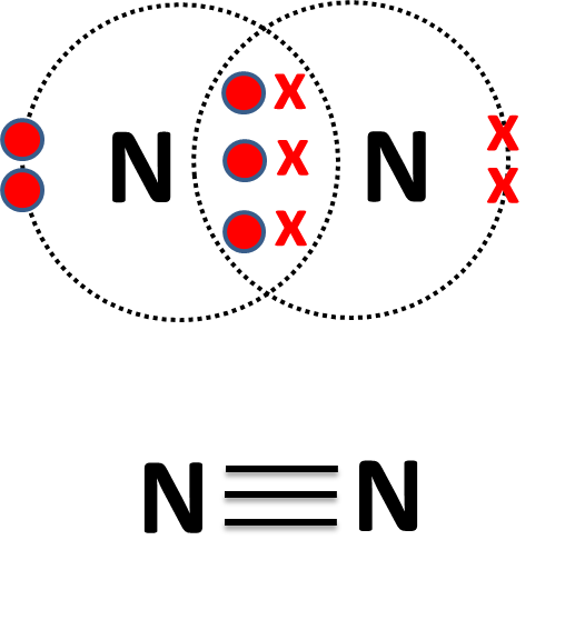 2. Atomic Structure and Bonding
