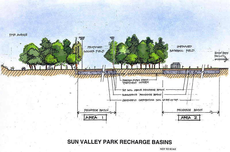 Sun Valley Park Drain and Infiltration System