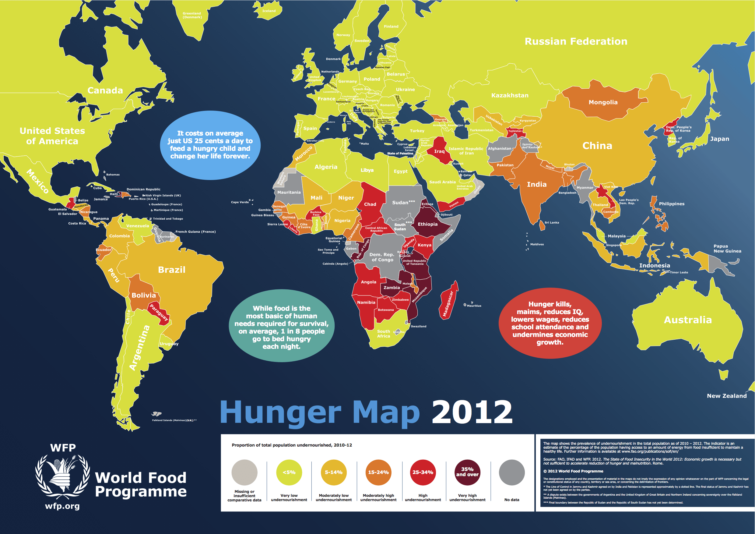 Hunger And Undernourishment