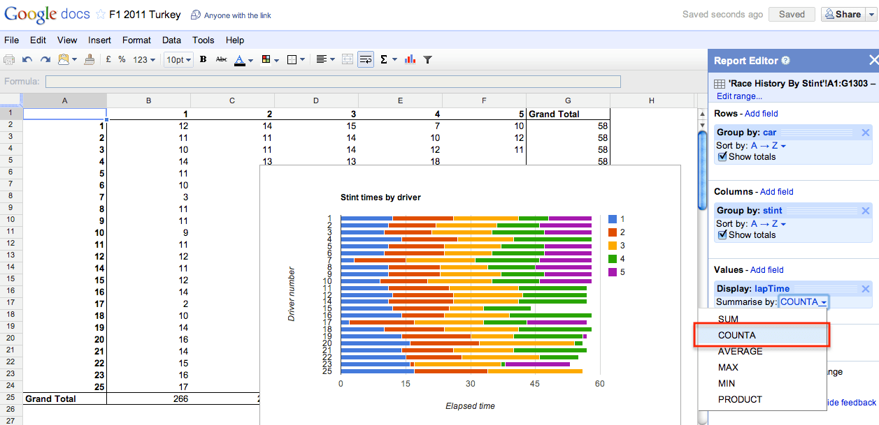 Reshaping Your Data  Pivot Tables in Google Spreadsheets