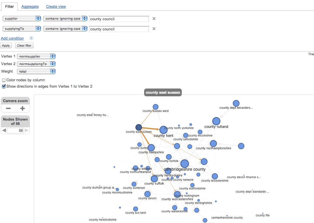 Network Visualisation Search Results OUseful Info The Blog