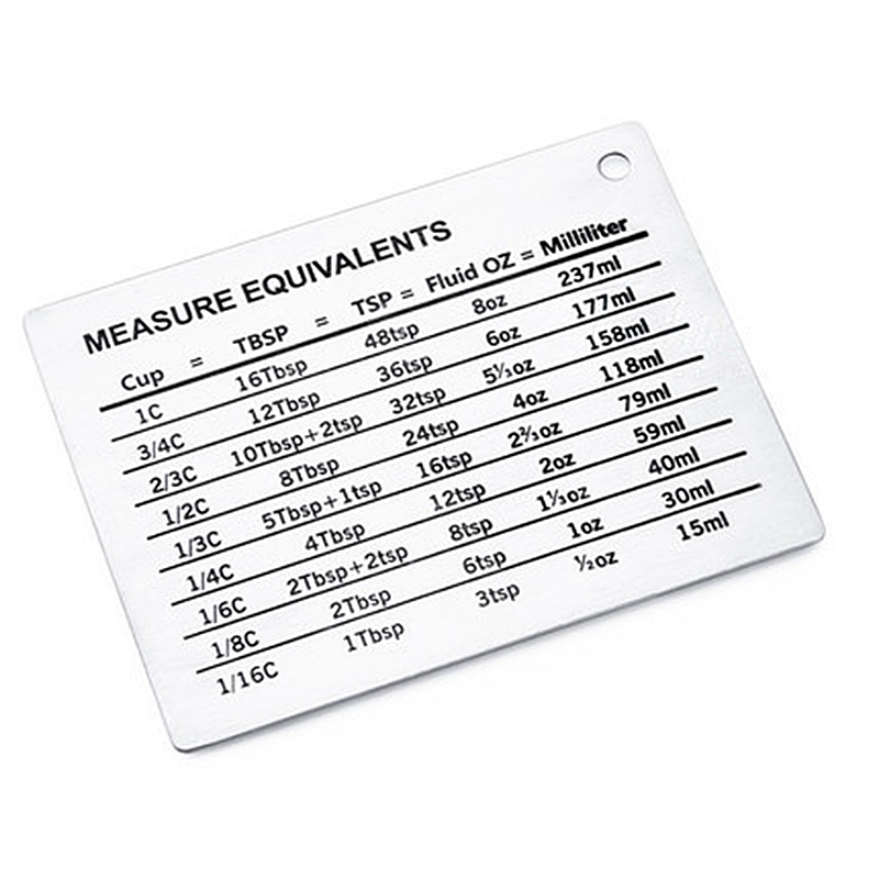 Magnetic Measuring Conversion Chart (Stainless steel