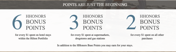 3 Hilton points per $1 at... drugstores?!