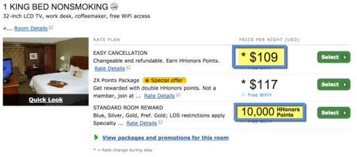 1.2 cents per Hilton point isn't as good as the values at the foreign properties, but still decent