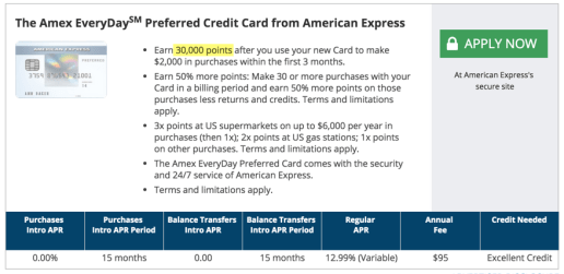 30K Points for the AMEX EveryDay Preferred