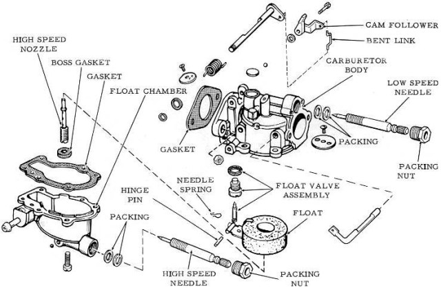 1954-1964 Evinrude Johnson 5.5 HP Carburetor Tune-Up