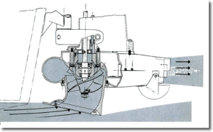 Outboard Jets  Quality conversion units for outboard motors