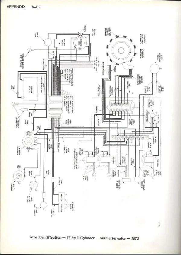 Seloc Johnson/Evinrude Outboard Repair Manual 1973-91 60