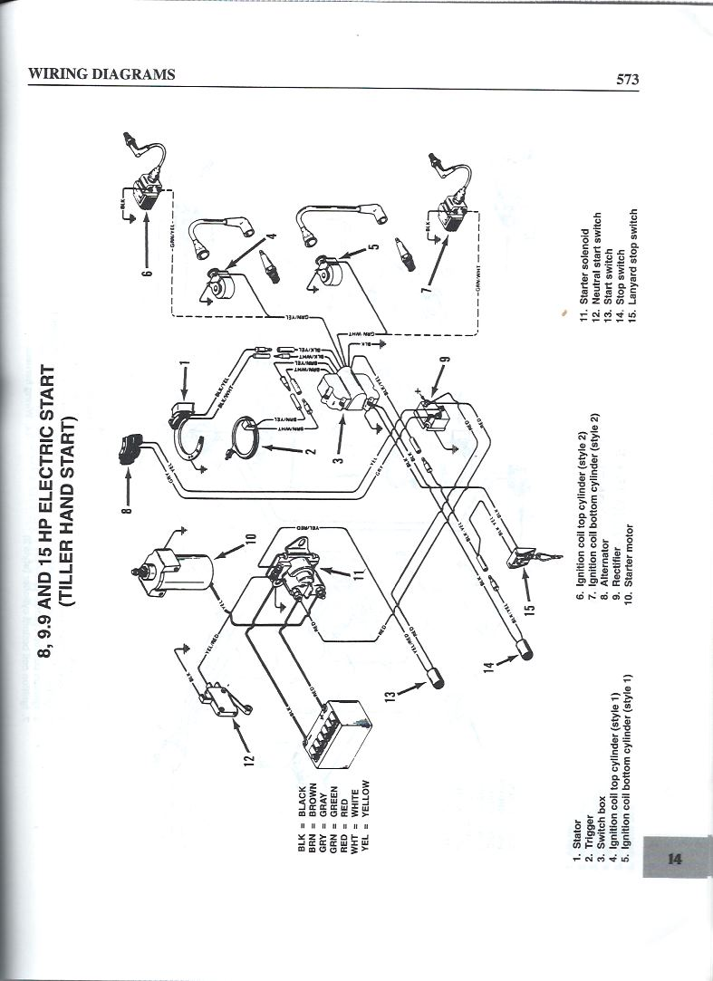 Clymer Mariner Outboard Shop Manual 1990-1993 2.5-275 HP