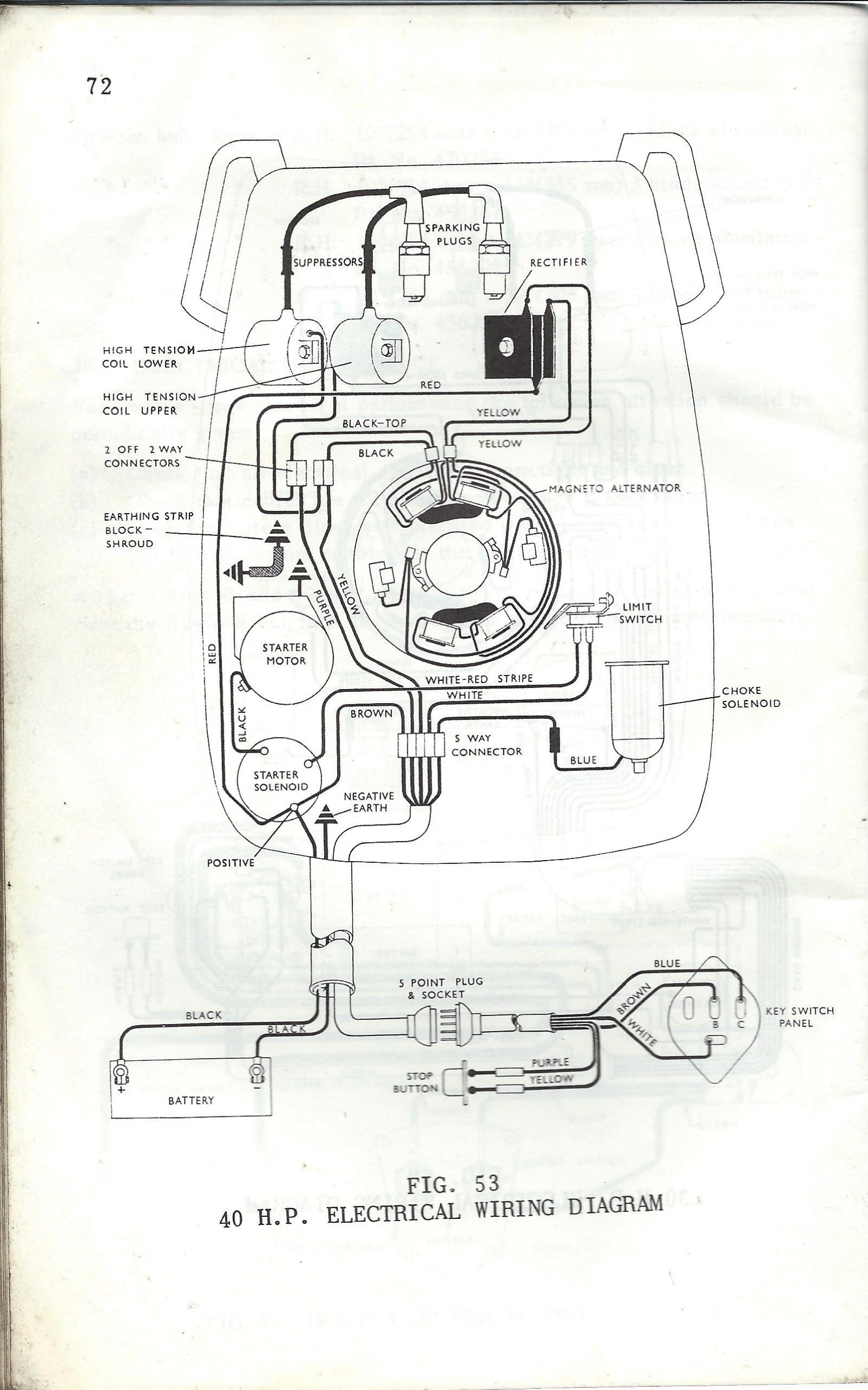 Perkins Owners Guide and Operating Instructions 1964