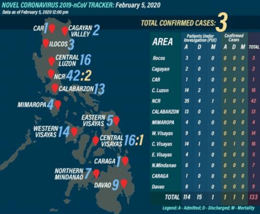 Philippines reports 3rd novel coronavirus case - Outbreak News Today