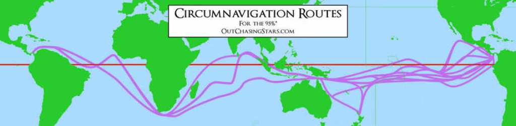 A map of the world showing popular circumnavigation routes.