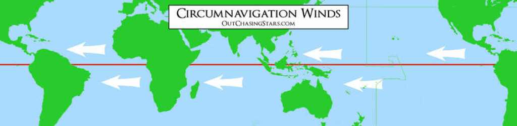 A map showing typical winds on world circumnavigation routes.
