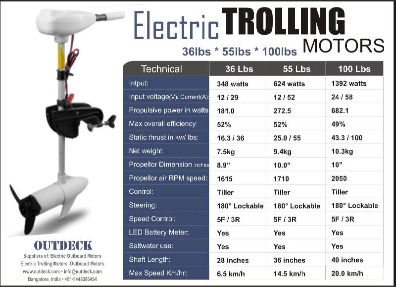 100lbs Electric Trolling Motor